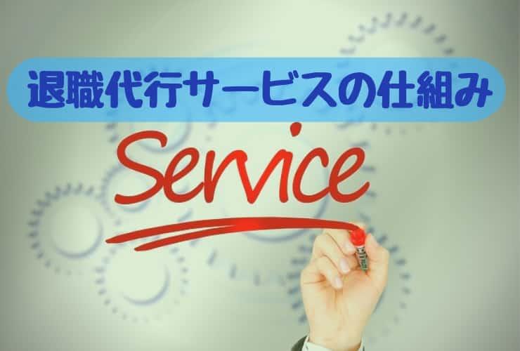 退職代行サービスの仕組み